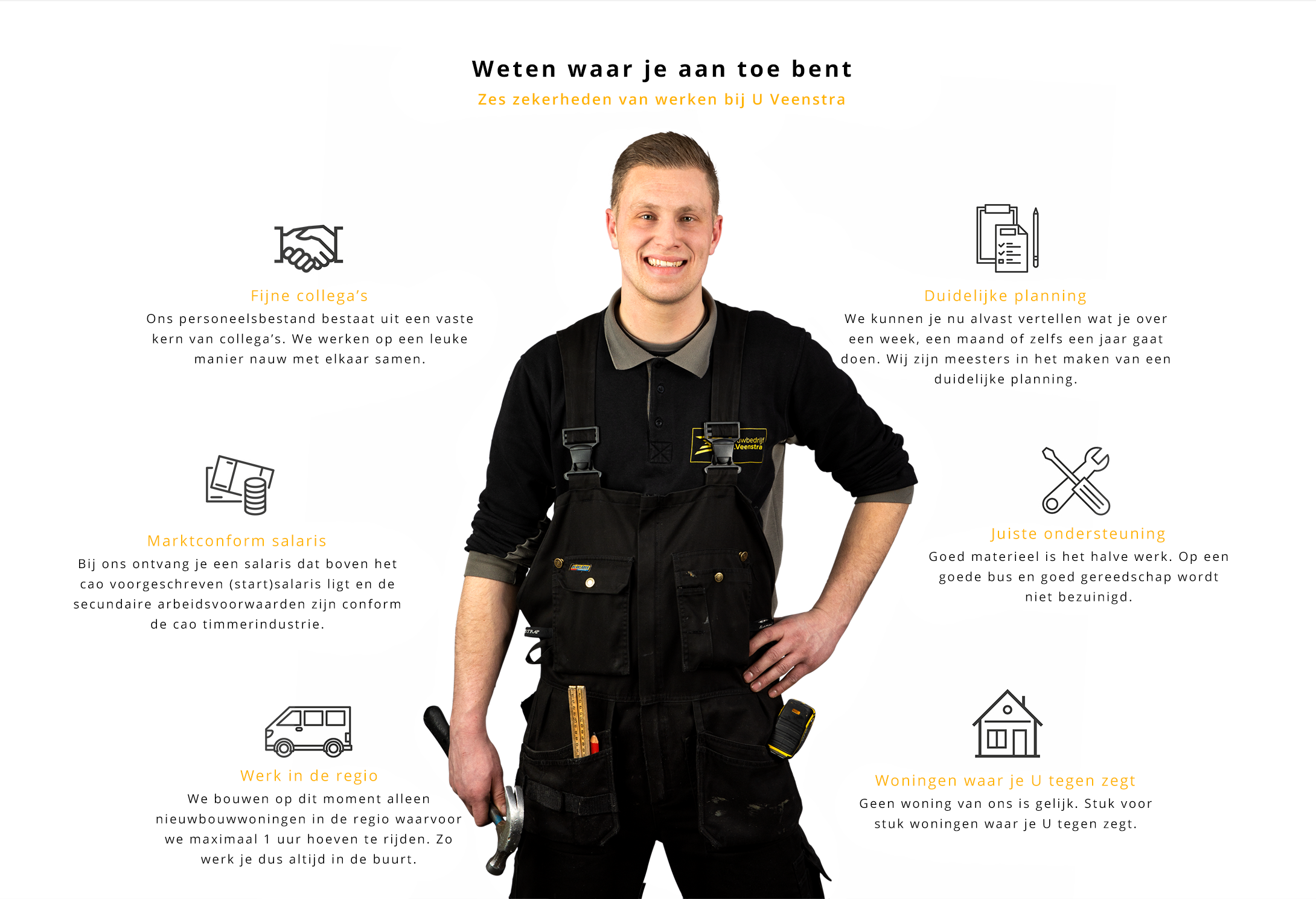 vacature_mannetje